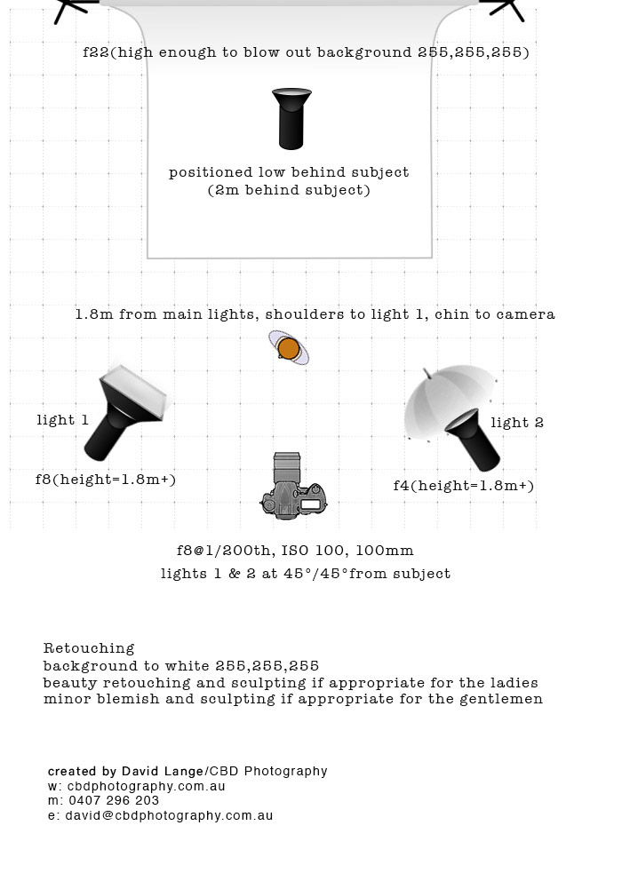 CBD headshot photography lighting diagram
